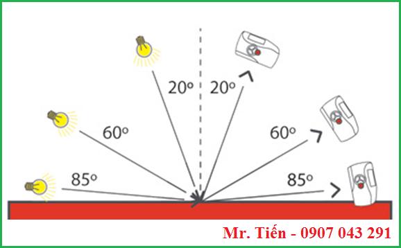 Các góc đo độ bóng của Gloss meter