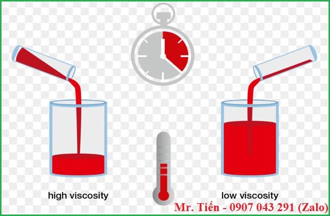 Độ nhớt (Viscosity) ảnh hưởng đến việc vận chuyển chất lỏng, quá trình in ấn lên sản phẩm