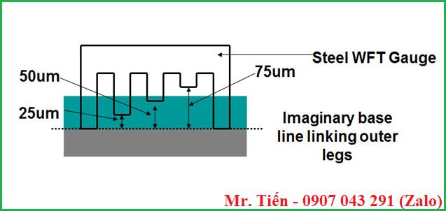 Hướng dẫn dùng thước đo độ dày màng sơn ướt (Wet Film Gauge)