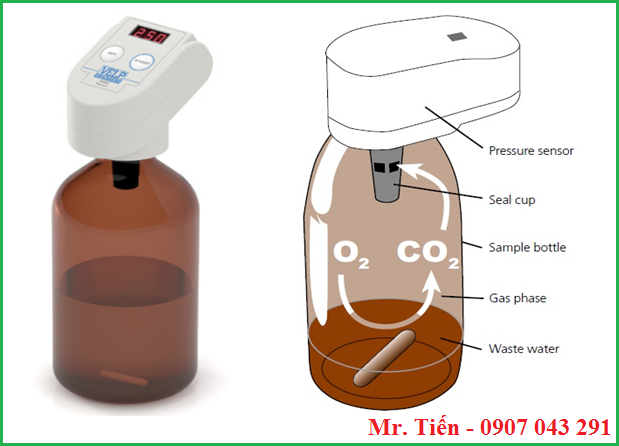 Máy đo nhu cầu Oxy sinh hóa BOD Velp