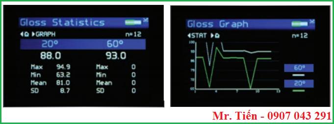 Thông kê kết quả và biểu đồ các giá trị đo độ bóng mẫu