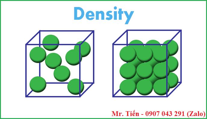 Tìm hiểu về khối lượng riêng (Density)