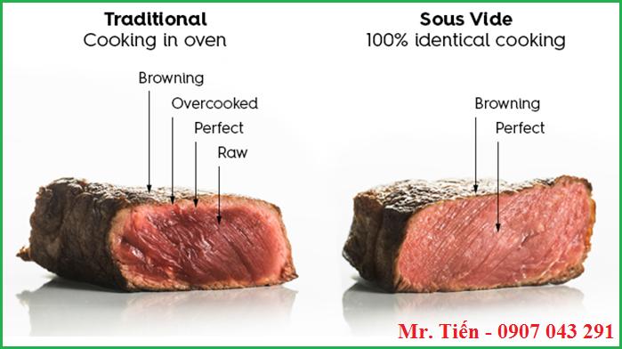 Ưu điểm của phương pháp nấu ăn nhiệt độ thấp Sous Vide Cooking